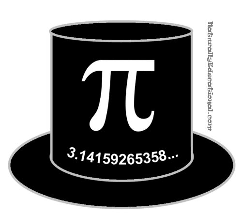 Pi Day Magic Hat and measure head circumference
